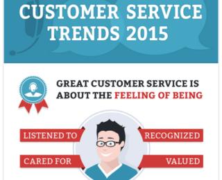 Investire nel Customer Service? Ecco i trend del 2015!